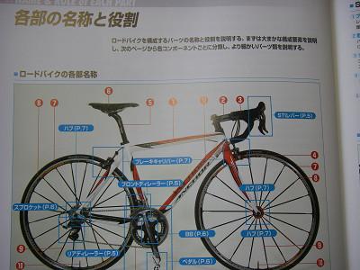 sシマノメンテ各部名称.jpg