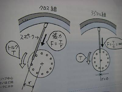 s科学07-2.jpg